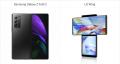 Samsung Galaxy Z Fold 2 vs LG Wing